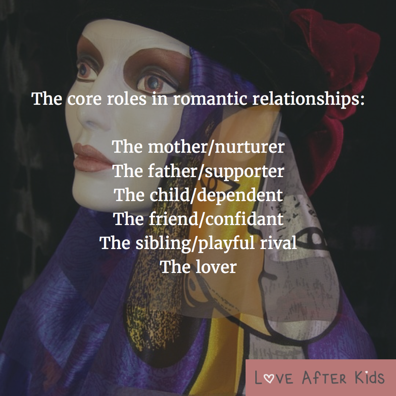 Core roles in romantic relationships