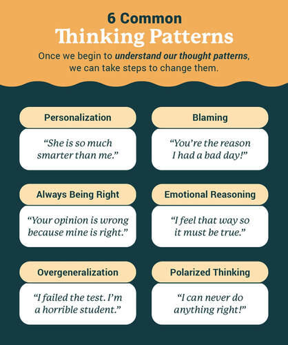 6 common thinking patterns